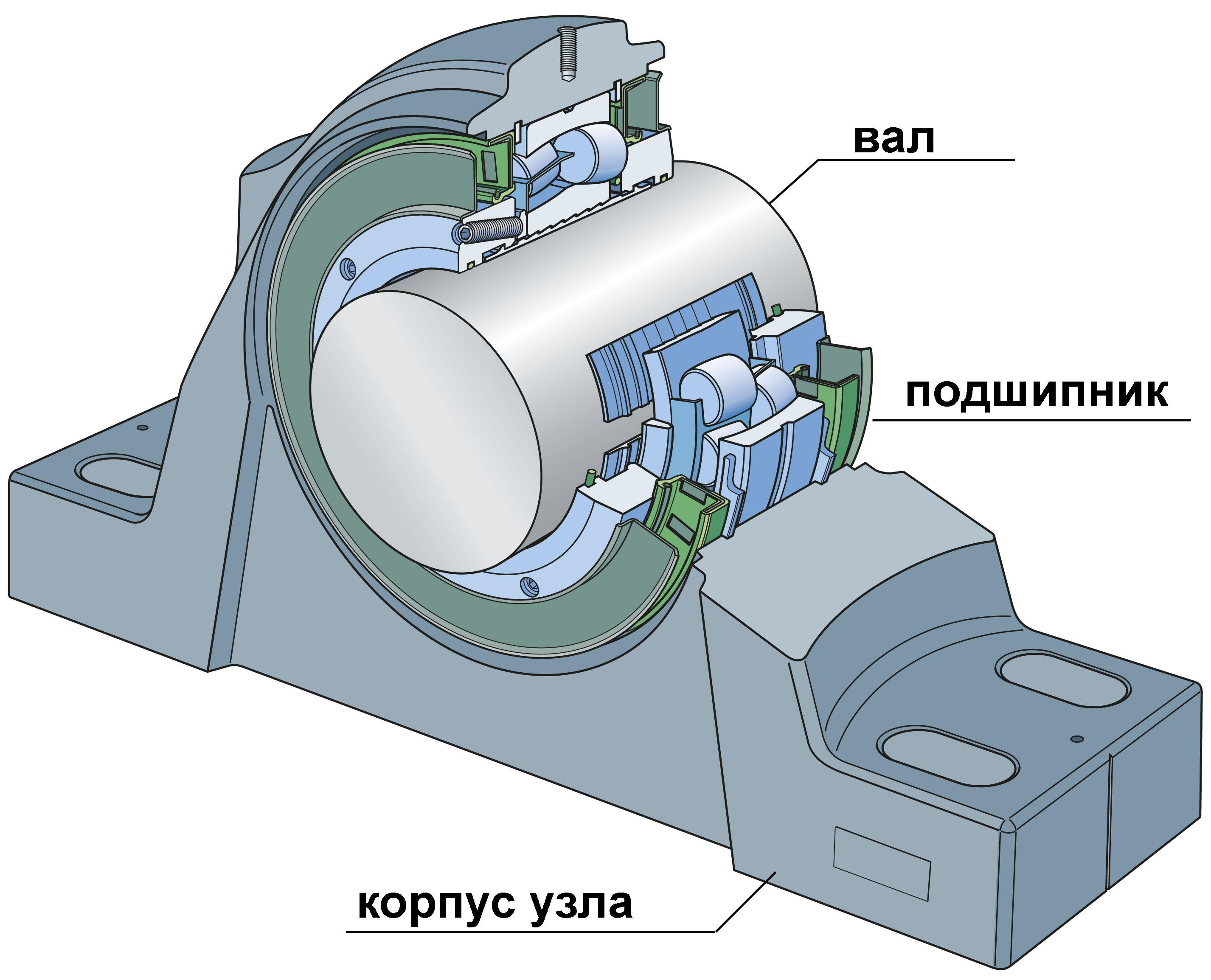 Схема установки двух радиально-упорных подшипника